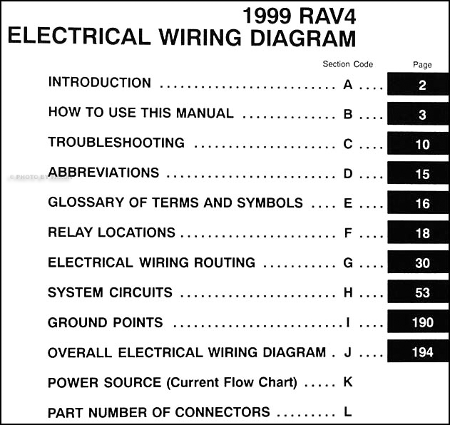 1999 toyota rav4 wiring diagram manual original 1999 rav4 stereo wiring diagram 1999 rav4 wiring diagram #1