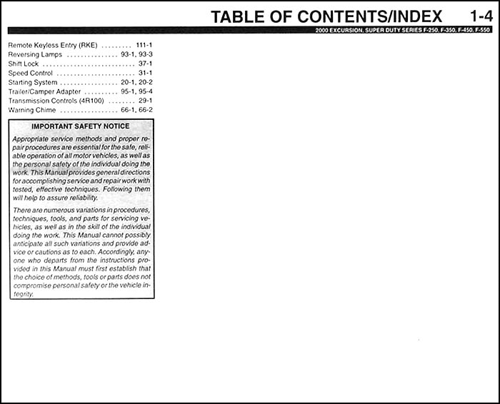Table of Contents Page 4