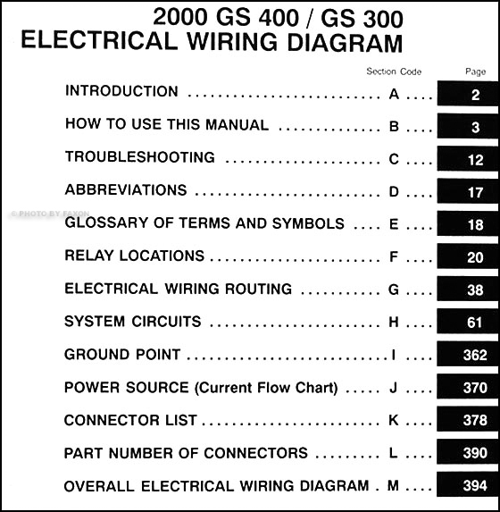2000 lexus gs 300 400 wiring diagram manual original 1998 Green Lexus ES 400