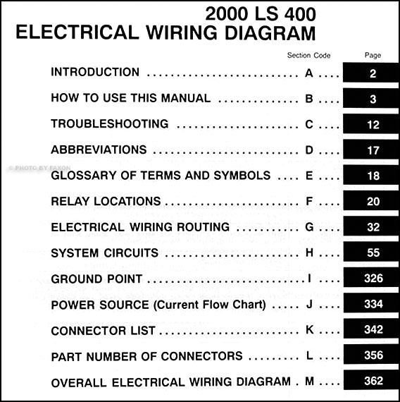 1998 Lexus Gs300 Wiring Diagram Free Diagrams