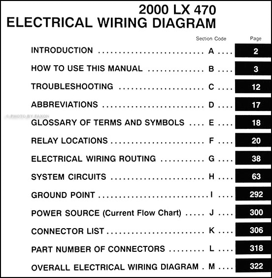 2000 lexus lx 470 wiring diagram manual original 2000 Chevy Astro Wiring Diagram