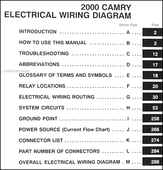wiring diagram for toyota camry trusted wiring diagram 2012 toyota camry 2000 toyota camry wiring diagram manual original wiring diagram for hyundai sonata 2000 toyota camry wiring