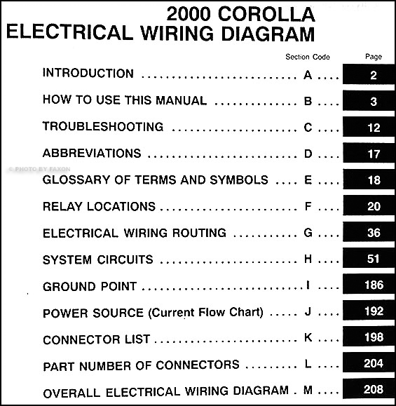 2000 toyota corolla wiring diagram manual original rh faxonautoliterature com 2000 corolla radio wiring diagram 2000 toyota corolla electrical wiring diagram