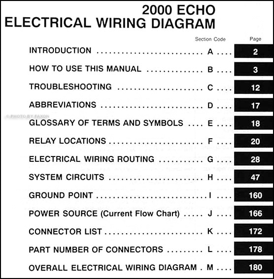 2000 toyota echo wiring diagram manual original rh faxonautoliterature com Club Cart Wiring Diagram Electric Club Car Wiring Diagram