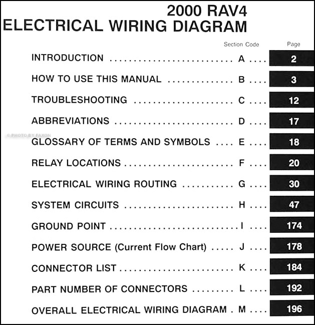 2000 Toyota Rav4 Wiring Diagram Manual Original