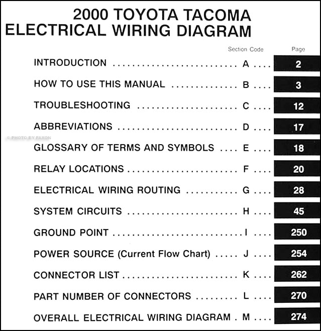 Peachy 2000 Toyota Tacoma Pickup Wiring Diagram Manual Original Wiring Digital Resources Xeirawoestevosnl