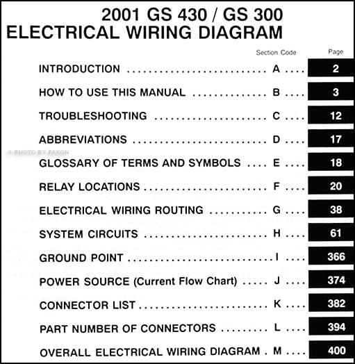 2001 Lexus Gs 300 Gs 430 Wiring Diagram Manual