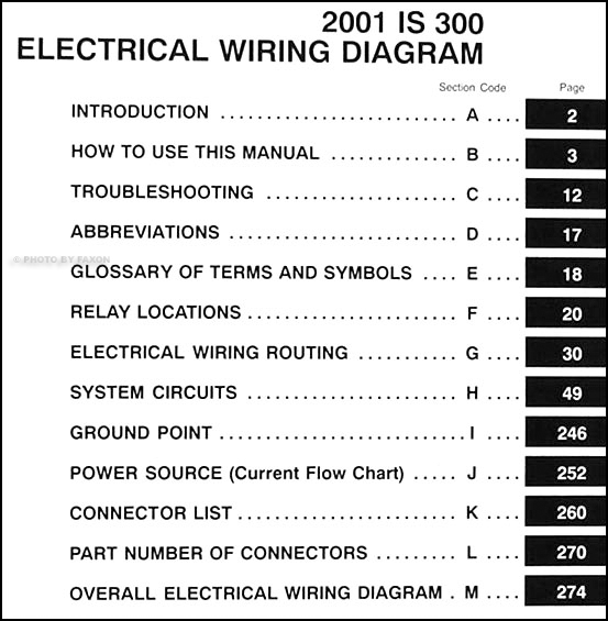 2001 Lexus IS 300 Wiring Diagram Manual Original