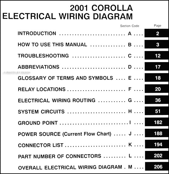 2001 Toyota Corolla Wiring Diagram Manual Originalrhfaxonautoliterature: Toyota Corolla Wiring Diagram At Gmaili.net
