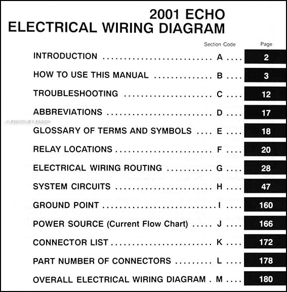 wiring diagram toyota echo 2001 wiring diagram load 2001 Toyota Echo Fuse Box wiring diagram toyota echo 2001