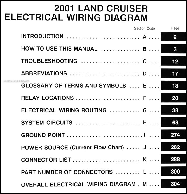 2001 toyota land cruiser wiring diagram manual original rh faxonautoliterature com toyota land cruiser 100 wiring diagram toyota land cruiser stereo wiring diagram
