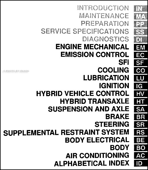 Toyota prius, '01-'08 (hayne's automotive repair manual): ken.