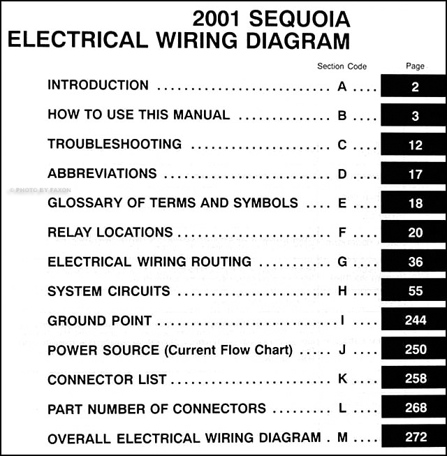 wiring diagram 2001 toyota sequoia sr5 data wiring u2022 rh kshjgn pw