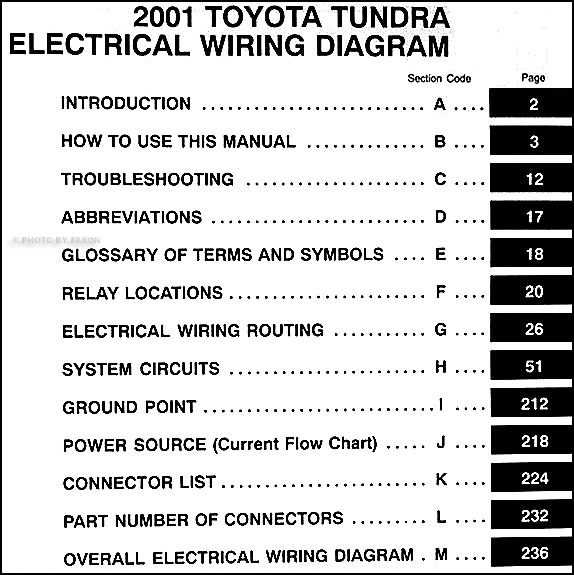 2001 toyota tundra wiring diagram manual original Toyota Tundra Wiring Schematic 2001 toyota tundra wiring diagram manual original � table of contents