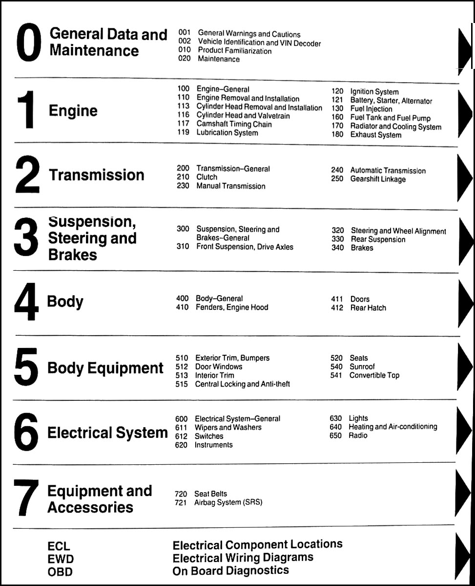 2002 2006 Mini Cooper Bentley Repair Shop Manual Wiring Diagram Table Of Contents