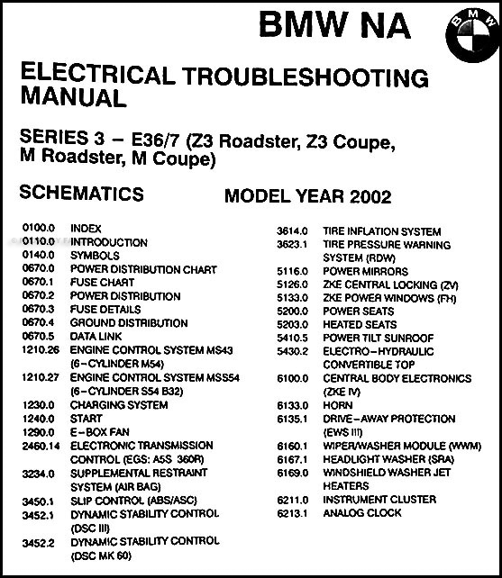 Bmw Z3 Wiring Diagram Bmw Z3 Radio Wiring Diagram - Wiring Diagram ...
