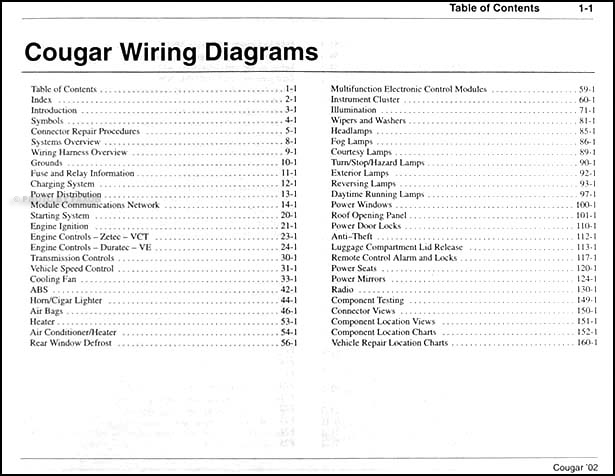 DIAGRAM] 2002 Mercury Cougar Wiring Diagram Original FULL Version HD  Quality Diagram Original - BEFOGDIAGRAM.EVELYNEGAILLOU.FRDiagram Database