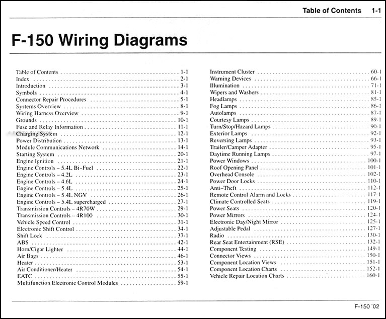 2002F150WDTOC 2002 ford f 150 wiring diagram manual original