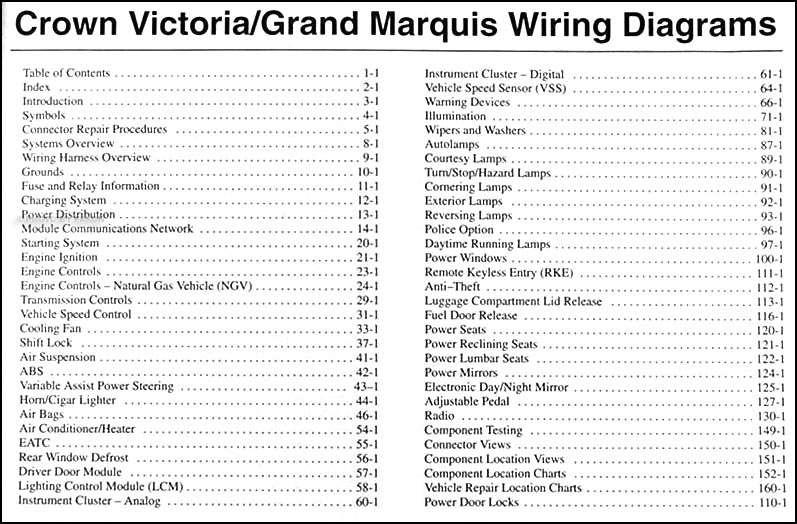 2002 crown victoria & grand marquis original wiring diagram manual � table  of contents