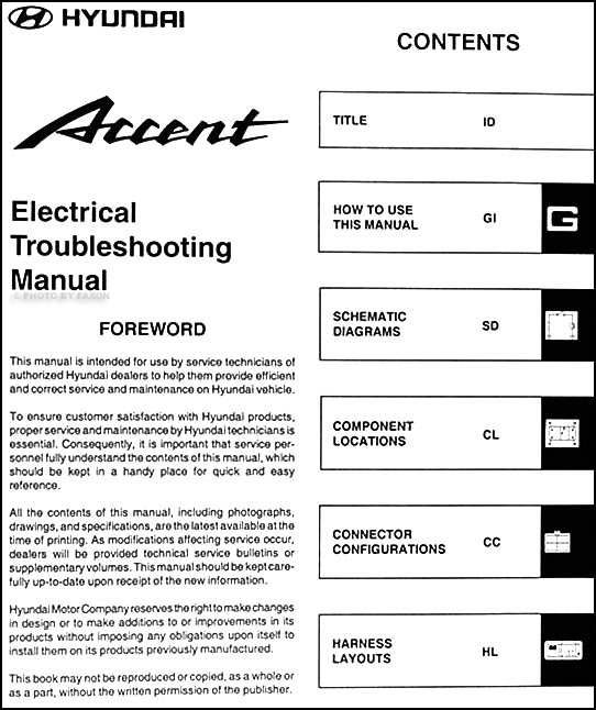 Hyundai Accent Radio Wiring Diagram 97 Hyundai Excel Stereo ... on
