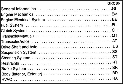 2002 kia rio repair shop manual original2002 kia rio repair manual original · table of contents
