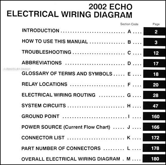2002 toyota echo wiring diagram manual original rh faxonautoliterature com toyota echo wiring diagrams download toyota echo 2005 wiring diagram