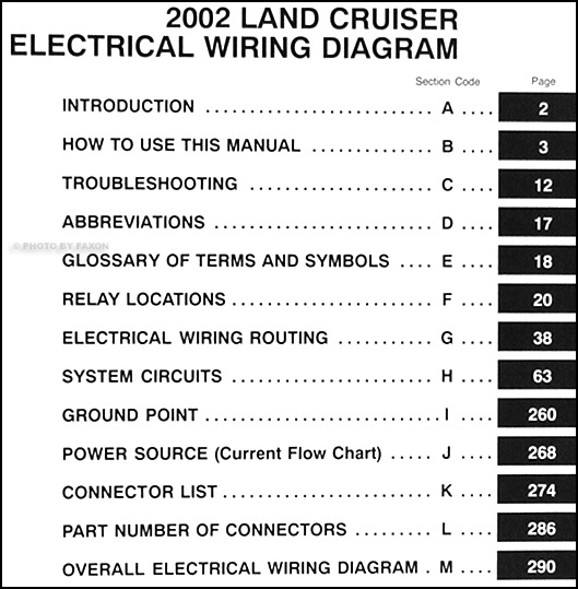 2002 Toyota Land Cruiser Wiring Diagram Manual Original