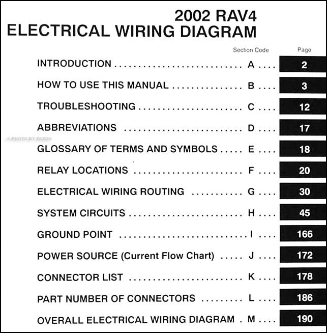 toyota rav4 wiring diagrams wiring schematics diagram. Black Bedroom Furniture Sets. Home Design Ideas