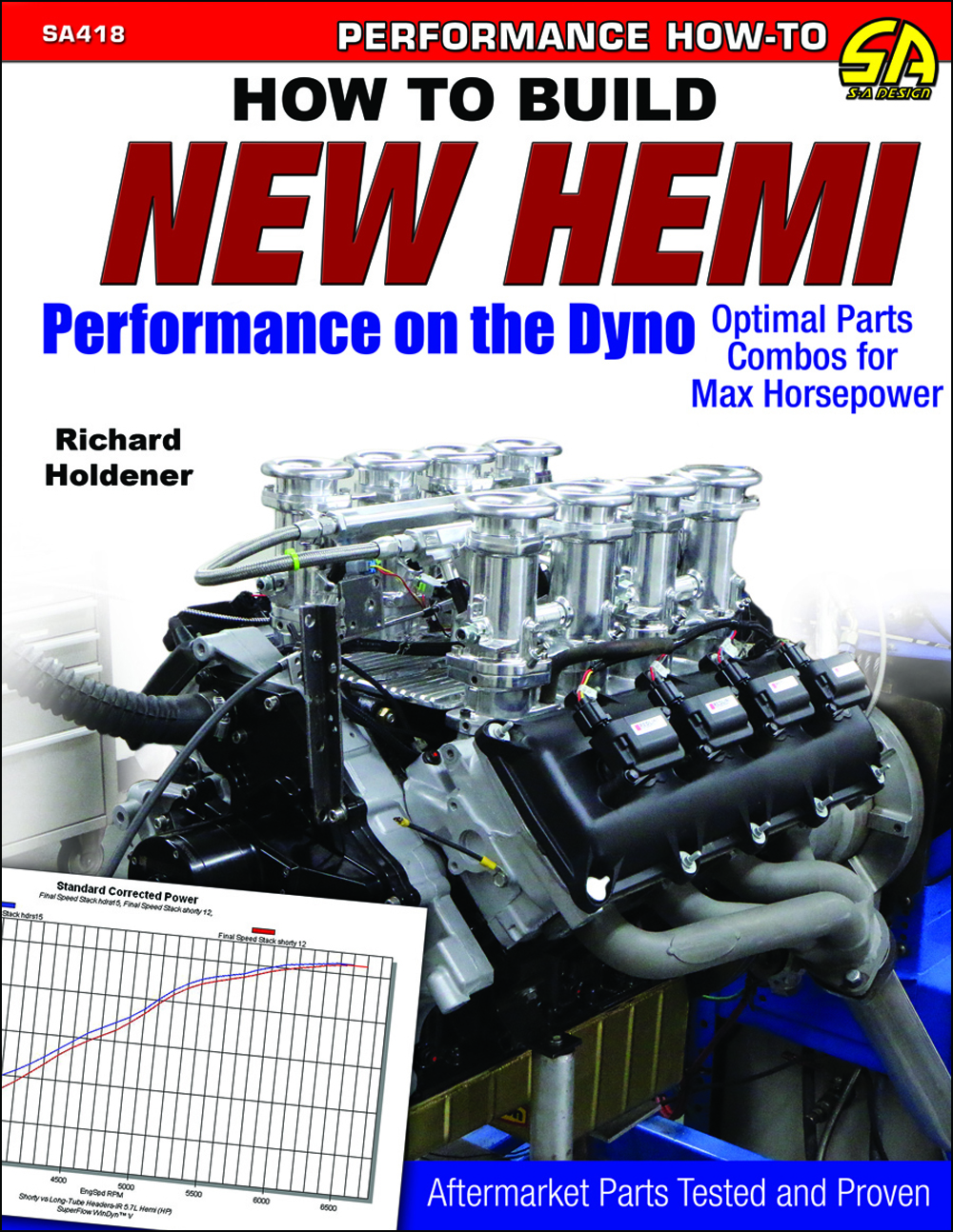 How to Build New Hemi Performance on the Dyno Optimal Parts for Max Horsepower