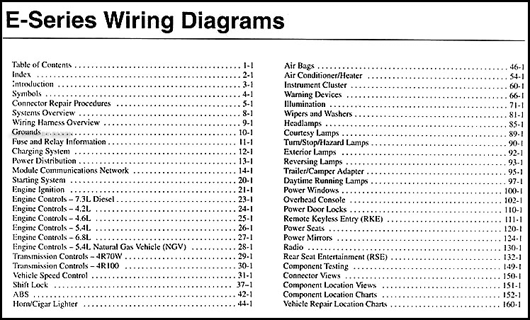 2003 ford econoline van & club wagon wiring diagram manual original · table  of contents