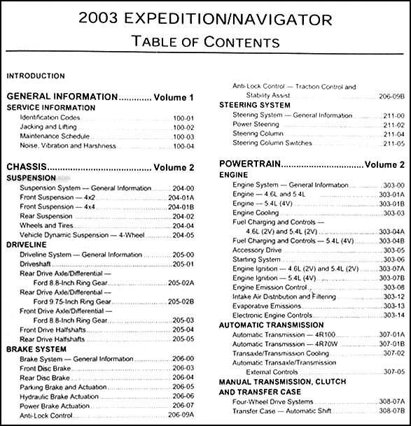 Diagram  2007 Ford Expedition Navigator Service Shop Manual Set Two Volume Setand The Wiring