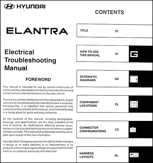 2003 hyundai elantra electrical troubleshooting manual original 2009 Hyundai Santa Fe Wiring Diagram