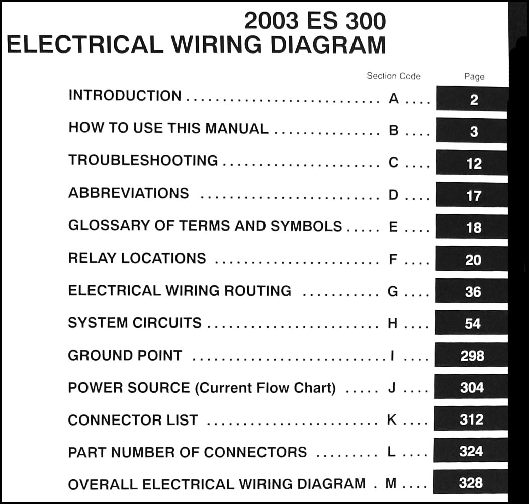 2003 Lexus ES 300 Wiring Diagram Manual Original · Table of Contents