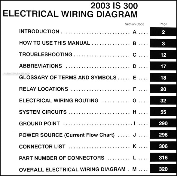 2003 lexus is 300 wiring diagram manual original Scion Tc Wiring Diagram