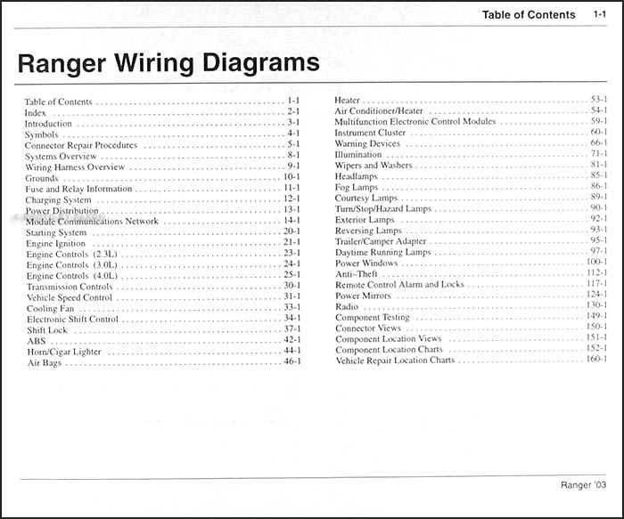 2003 ford ranger wiring diagram manual original rh faxonautoliterature com wiring diagram for 2003 ford ranger radio