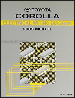 Magnificent 2003 Toyota Corolla Wiring Diagram Manual Original Wiring 101 Tzicihahutechinfo