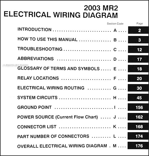 2003 toyota mr2 wiring diagram manual original 2003 toyota mr2 wiring diagram manual original · table of contents