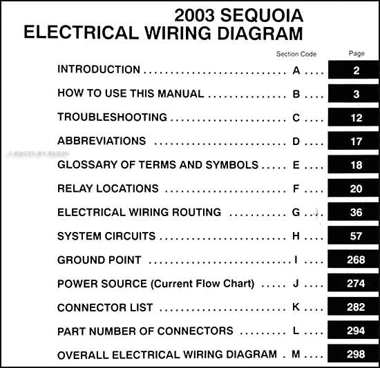 Terrific 2003 Toyota Sequoia Wiring Diagram Manual Original Wiring 101 Capemaxxcnl