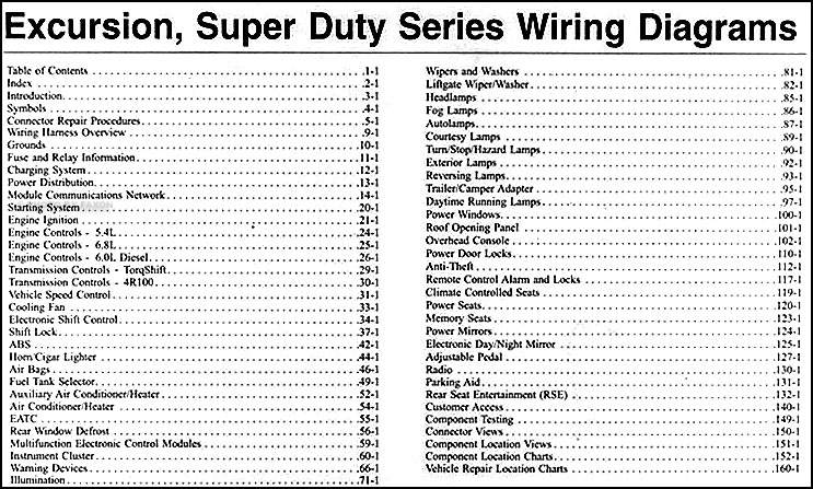 Fordexcursionowd Toc on 1937 Ford Wiring Diagram