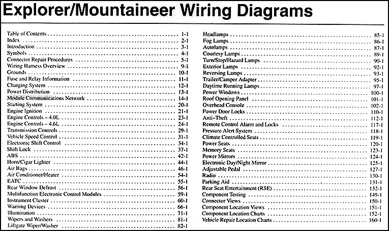 2000 Ford Explorer Mercury Mountaineer Wiring Diagram Original