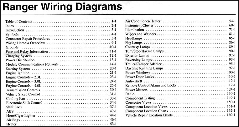 2004 Ford Ranger Wiring : 2004 ford ranger wiring diagram manual original ~ A.2002-acura-tl-radio.info Haus und Dekorationen