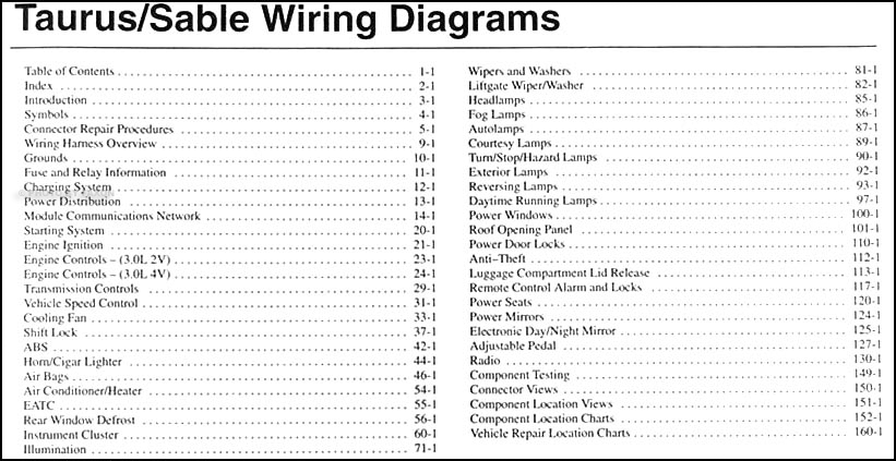2004 ford taurus mercury sable wiring diagrams manual original table of contents
