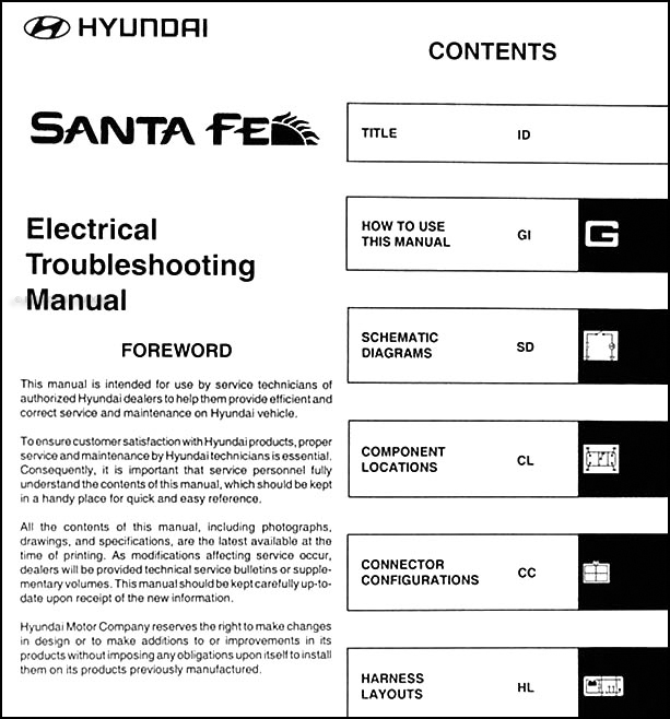 wiring diagram for hyundai santa fe wiring diagram Tundra Wiring Diagram