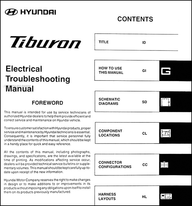 Tiburon Stereo Wiring Harness Diagram Wiring Diagram