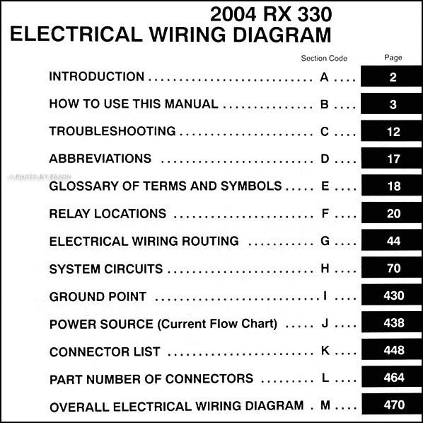 2004 lexus wiring diagram wiring diagram value 2004 lexus rx330 stereo wiring diagram wiring diagram user 2004 lexus es330 wiring diagram 2004 lexus wiring diagram