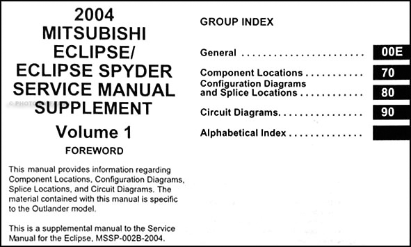 2004 Mitsubishi Eclipse Spyder Wiring Diagram Manual Originalrhfaxonautoliterature: Mitsubishi Wiring Diagrams At Gmaili.net