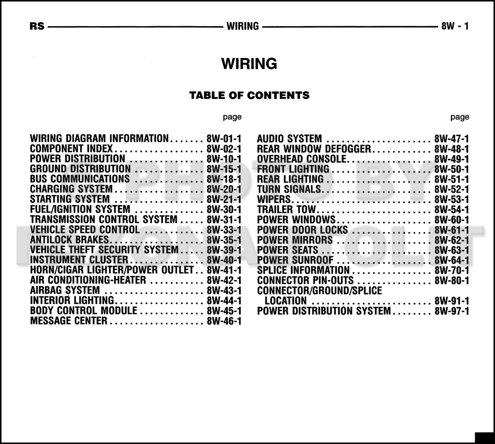 2004 Chrysler Dodge Minivan Wiring Diagram Manual Original Caravan Town &  Country · Table of Contents Page