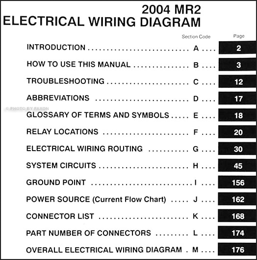 2004 Toyota Mr2 Spyder Wiring Diagram Manual Original