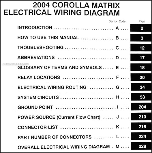 diagram] 2007 toyota matrix wiring diagram full version hd quality wiring  diagram - cjwiring.les-cafes-deric-orleans.fr  best diagram database