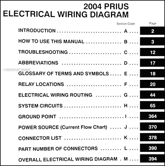 Prime 2004 Toyota Prius Wiring Diagram Manual Original Wiring Digital Resources Sapredefiancerspsorg